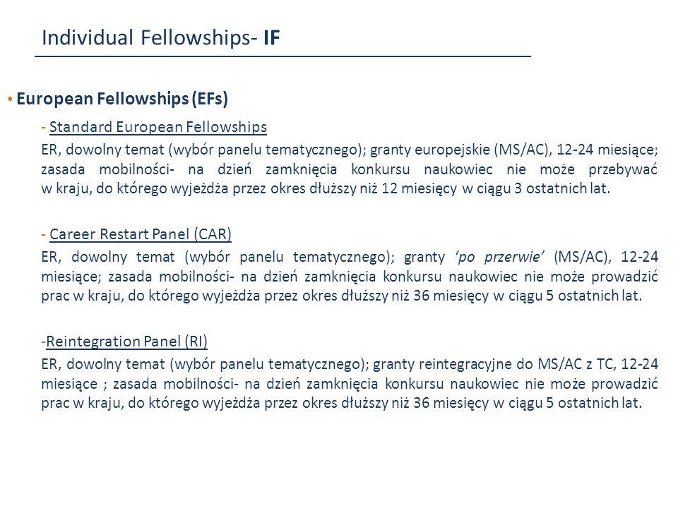 Individual Fellowships- IF European Fellowships (EFs) - Standard European Fellowships ER, dowolny temat (wybór panelu tematycznego); granty europejski