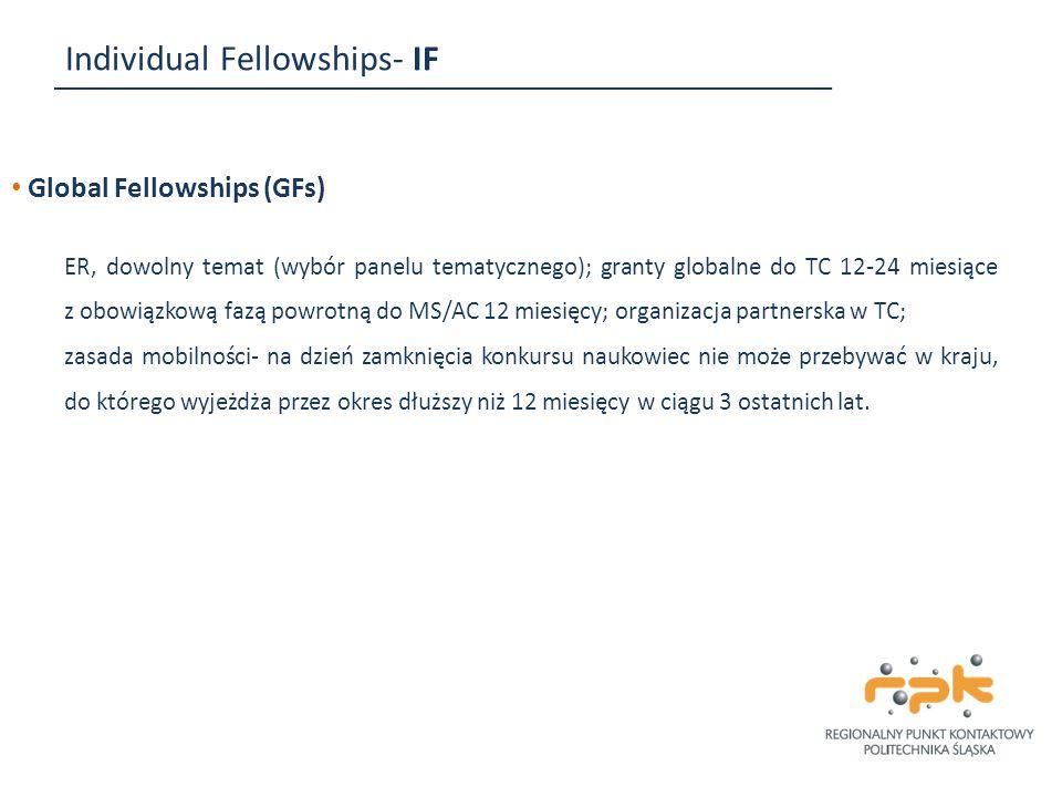 Individual Fellowships- IF Global Fellowships (GFs) ER, dowolny temat (wybór panelu tematycznego); granty globalne do TC 12-24 miesiące z obowiązkową