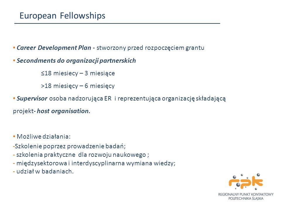 European Fellowships Career Development Plan - stworzony przed rozpoczęciem grantu Secondments do organizacji partnerskich ≤18 miesiecy – 3 miesiące >