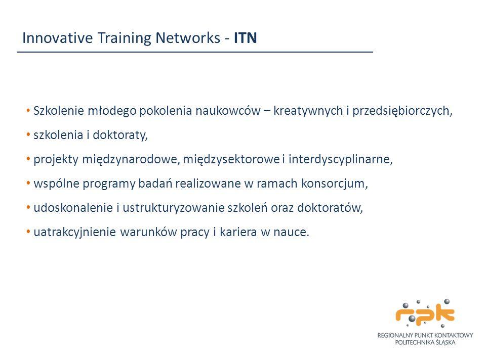 Innovative Training Networks - ITN obszar badań i dziedzina wybierana przez aplikantów- podejście bottom- up, zachowanie zasady mobilności, znaczący udział sektora pozaakademickiego, granty dla początkujących naukowców 3- 36 miesięcy, projekty 4-letnie; narodowość nie ma znaczenia.