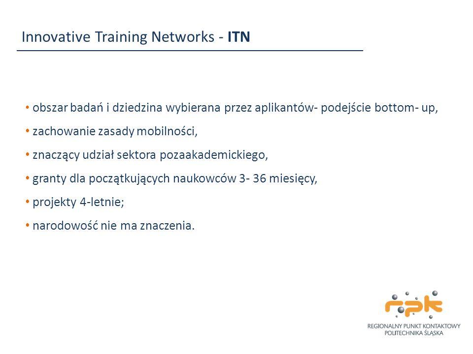 Innovative Training Networks - ITN European Training Networks (ETN) - 349, 68 mln Euro - 3 instytucje z 3 różnych krajów UE/AC - wspólny interdyscyplinarny i międzysektorowy program szkoleniowy - oparty o indywidualne projekty badawcze ESR European Industrial Doctorates (EID) - 30 mln Euro - 2 instytucje z 2 różnych krajów: 1 z sektora poza-akademickiego i 1 z akademickiego (uprawniona do nadawania stopnia doktora) - każdy ESR przyjmowany na studia doktoranckie - każdy ESR musi spędzić 50% czasu u partnera poza-akademickiego European Joint Doctorates (EJD) - 25,5 mln Euro - 3 instytucje z 3 różnych krajów UE/AC uprawnione do nadawania stopnia doktora - utworzenie wspólnego programu studiów doktoranckich - przyznawanie wspólnego, podwójnego lub wielokrotnego stopnia doktora.