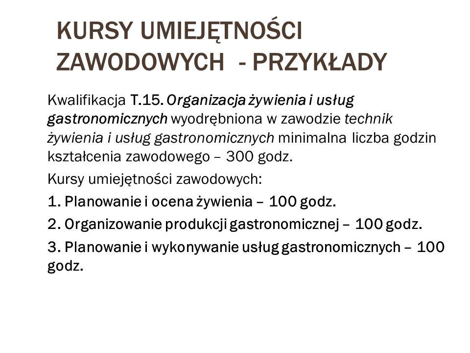 KURSY UMIEJĘTNOŚCI ZAWODOWYCH - PRZYKŁADY Kwalifikacja T.15. Organizacja żywienia i usług gastronomicznych wyodrębniona w zawodzie technik żywienia i