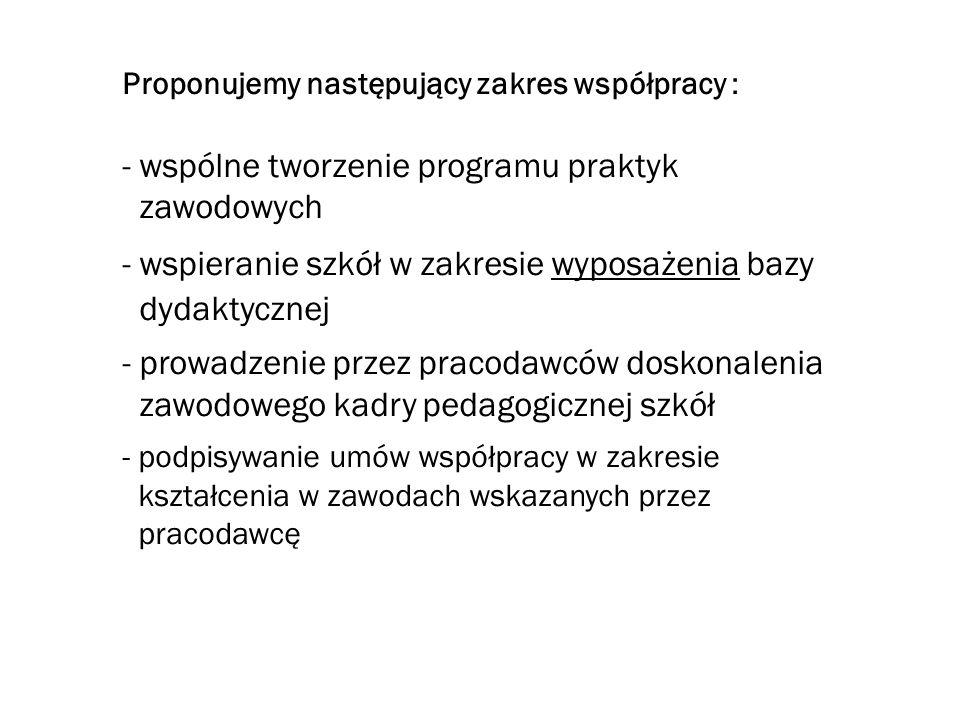 Proponujemy następujący zakres współpracy : - wspólne tworzenie programu praktyk zawodowych - wspieranie szkół w zakresie wyposażenia bazy dydaktyczne
