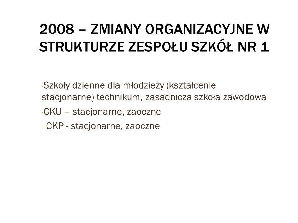 2008 – ZMIANY ORGANIZACYJNE W STRUKTURZE ZESPOŁU SZKÓŁ NR 1 - Szkoły dzienne dla młodzieży (kształcenie stacjonarne) technikum, zasadnicza szkoła zawo
