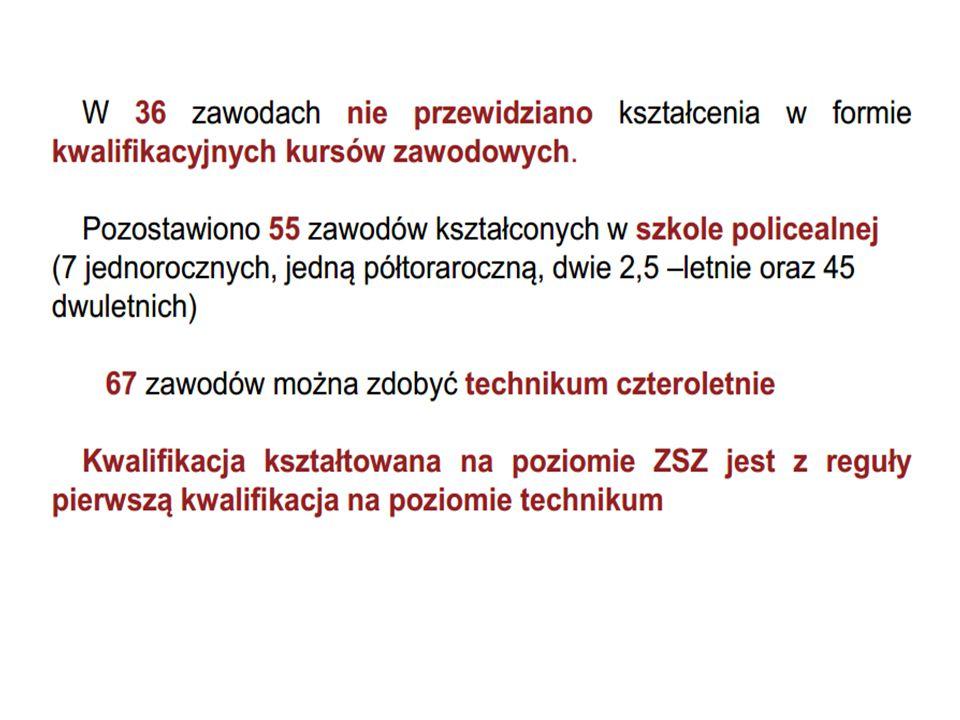 KURSY UMIEJĘTNOŚCI ZAWODOWYCH 1.