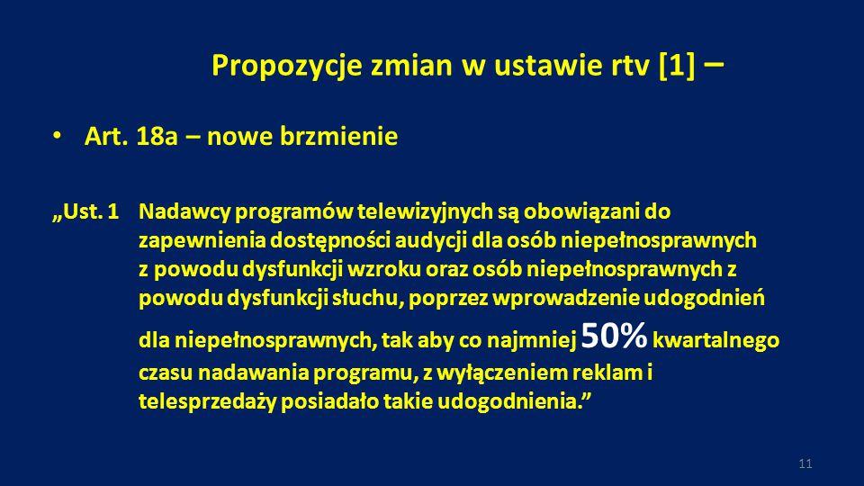 """Propozycje zmian w ustawie rtv [1] – Art.18a – nowe brzmienie """"Ust."""