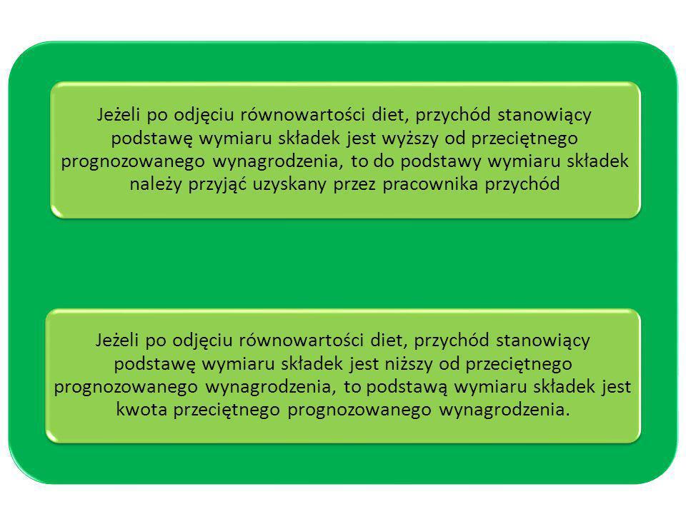 Warszawa 2013 Jeżeli po odjęciu równowartości diet, przychód stanowiący podstawę wymiaru składek jest wyższy od przeciętnego prognozowanego wynagrodzenia, to do podstawy wymiaru składek należy przyjąć uzyskany przez pracownika przychód Jeżeli po odjęciu równowartości diet, przychód stanowiący podstawę wymiaru składek jest niższy od przeciętnego prognozowanego wynagrodzenia, to podstawą wymiaru składek jest kwota przeciętnego prognozowanego wynagrodzenia.