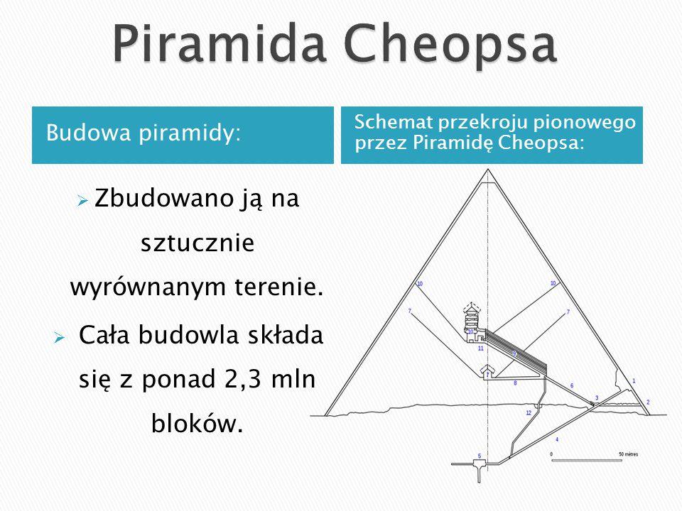 Budowa piramidy: Schemat przekroju pionowego przez Piramidę Cheopsa:  Zbudowano ją na sztucznie wyrównanym terenie.  Cała budowla składa się z ponad