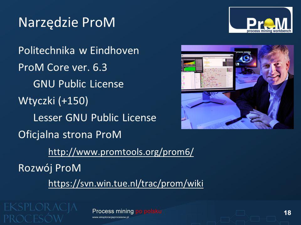 Narzędzie ProM Politechnika w Eindhoven ProM Core ver.