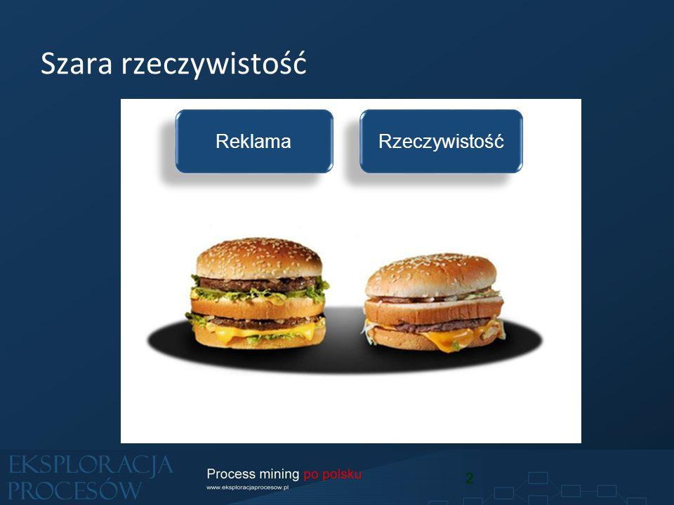 Szara rzeczywistość CommercialWhat we eat 2 Reklama Rzeczywistość