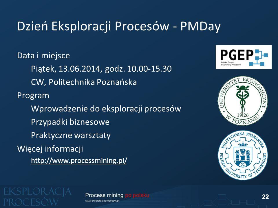 Dzień Eksploracji Procesów - PMDay Data i miejsce Piątek, 13.06.2014, godz.