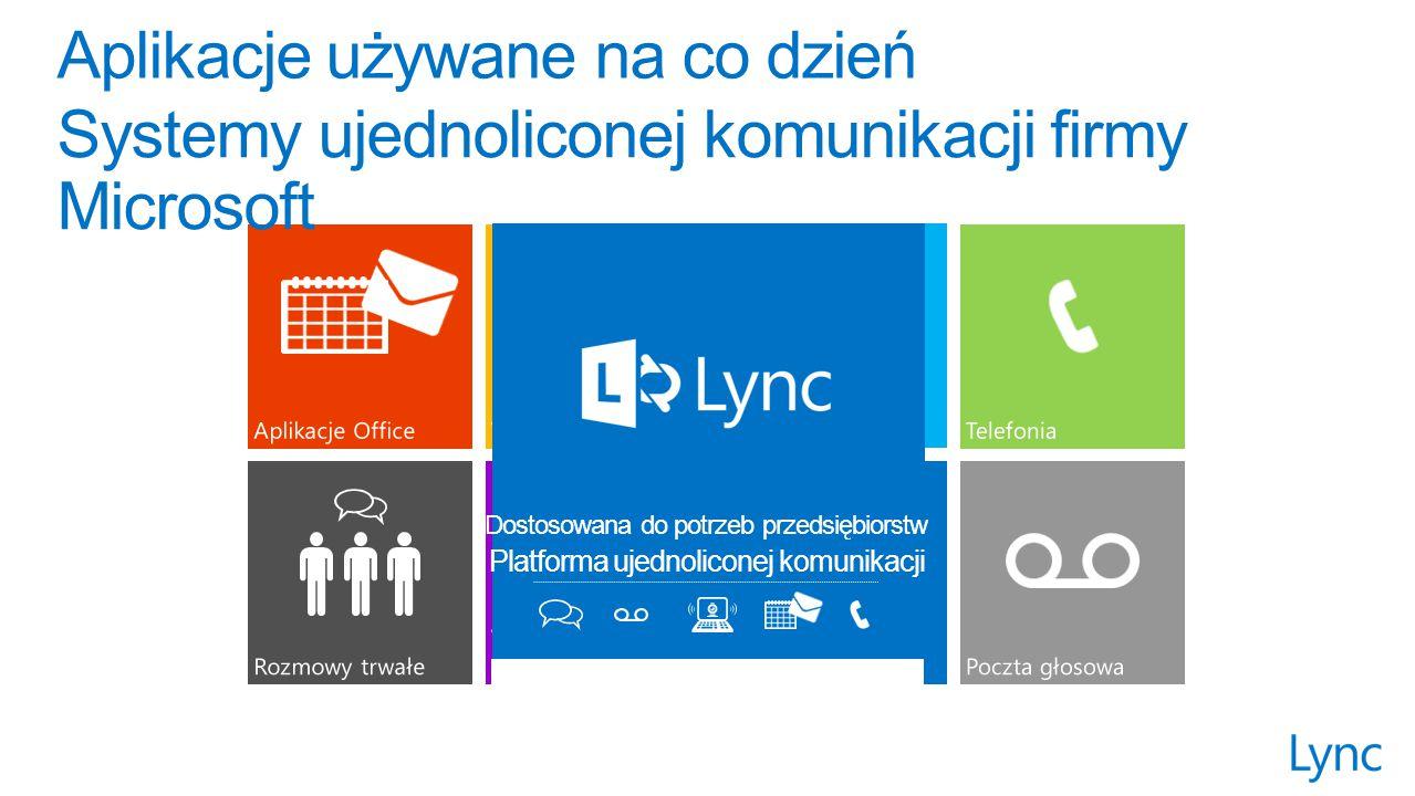 Platforma ujednoliconej komunikacji Dostosowana do potrzeb przedsiębiorstw
