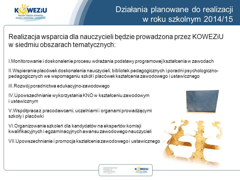 Działania planowane do realizacji w roku szkolnym 2014/15 Realizacja wsparcia dla nauczycieli będzie prowadzona przez KOWEZiU w siedmiu obszarach tema