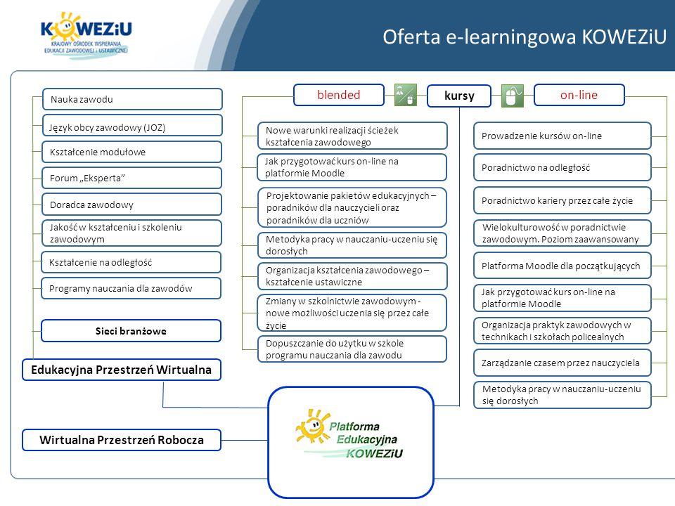 kursy blendedon-line Wirtualna Przestrzeń Robocza Edukacyjna Przestrzeń Wirtualna Kształcenie na odległość Programy nauczania dla zawodów Jakość w ksz