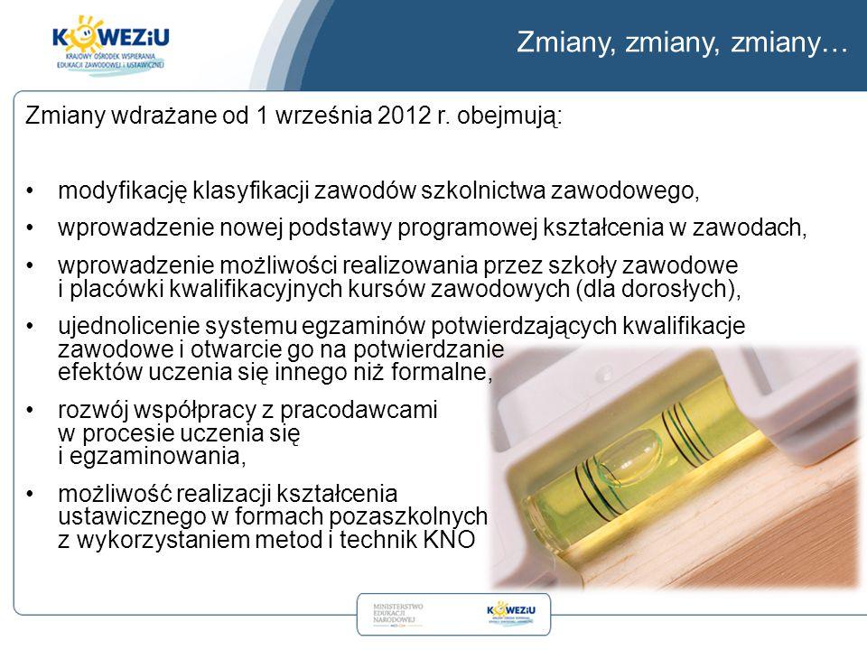 Zmiany, zmiany, zmiany… Zmiany wdrażane od 1 września 2012 r. obejmują: modyfikację klasyfikacji zawodów szkolnictwa zawodowego, wprowadzenie nowej po