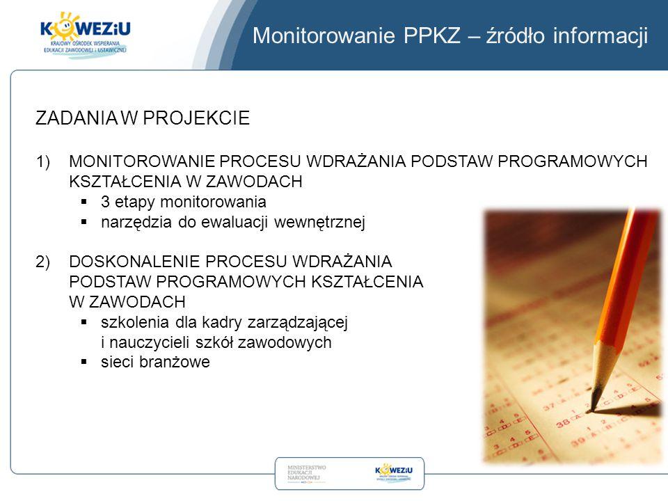 Monitorowanie PPKZ – źródło informacji ZADANIA W PROJEKCIE 1)MONITOROWANIE PROCESU WDRAŻANIA PODSTAW PROGRAMOWYCH KSZTAŁCENIA W ZAWODACH  3 etapy monitorowania  narzędzia do ewaluacji wewnętrznej 2)DOSKONALENIE PROCESU WDRAŻANIA PODSTAW PROGRAMOWYCH KSZTAŁCENIA W ZAWODACH  szkolenia dla kadry zarządzającej i nauczycieli szkół zawodowych  sieci branżowe