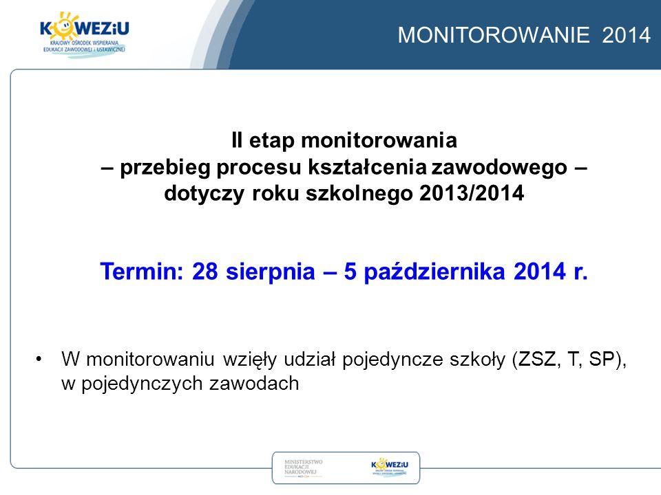 II etap monitorowania – przebieg procesu kształcenia zawodowego – dotyczy roku szkolnego 2013/2014 Termin: 28 sierpnia – 5 października 2014 r. W moni