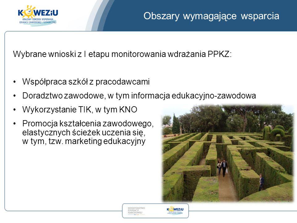 Wybrane wnioski z I etapu monitorowania wdrażania PPKZ: Współpraca szkół z pracodawcami Doradztwo zawodowe, w tym informacja edukacyjno-zawodowa Wykor