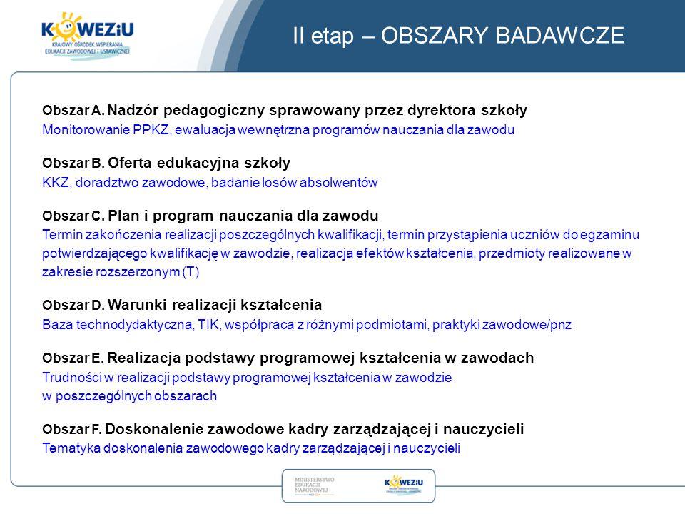 II etap – OBSZARY BADAWCZE Obszar A. Nadzór pedagogiczny sprawowany przez dyrektora szkoły Monitorowanie PPKZ, ewaluacja wewnętrzna programów nauczani