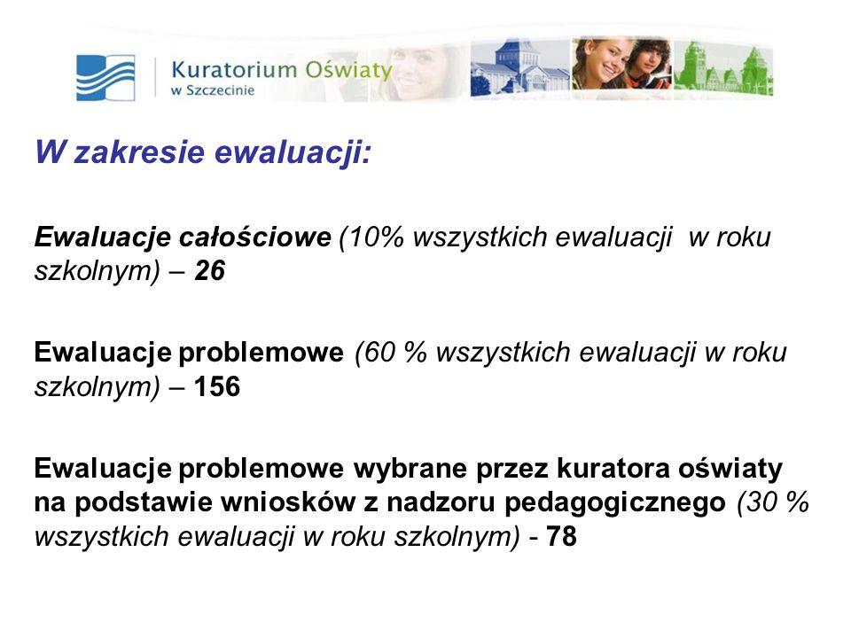 31 W zakresie ewaluacji: Ewaluacje całościowe (10% wszystkich ewaluacji w roku szkolnym) – 26 Ewaluacje problemowe (60 % wszystkich ewaluacji w roku s