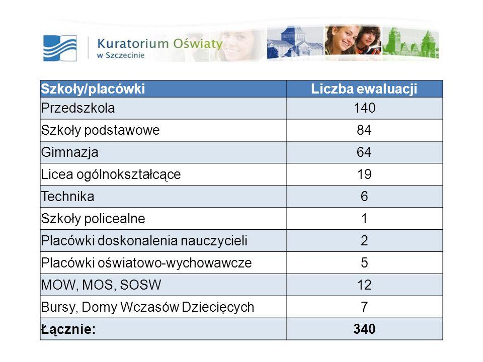27 Monitorowanie przygotowania szkół podstawowych w województwie zachodniopomorskim na przyjęcie dzieci 6 - letnich rozpoczynających realizację obowiązku szkolnego