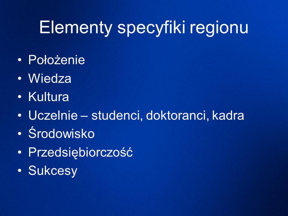 Elementy specyfiki regionu Położenie Wiedza Kultura Uczelnie – studenci, doktoranci, kadra Środowisko Przedsiębiorczość Sukcesy