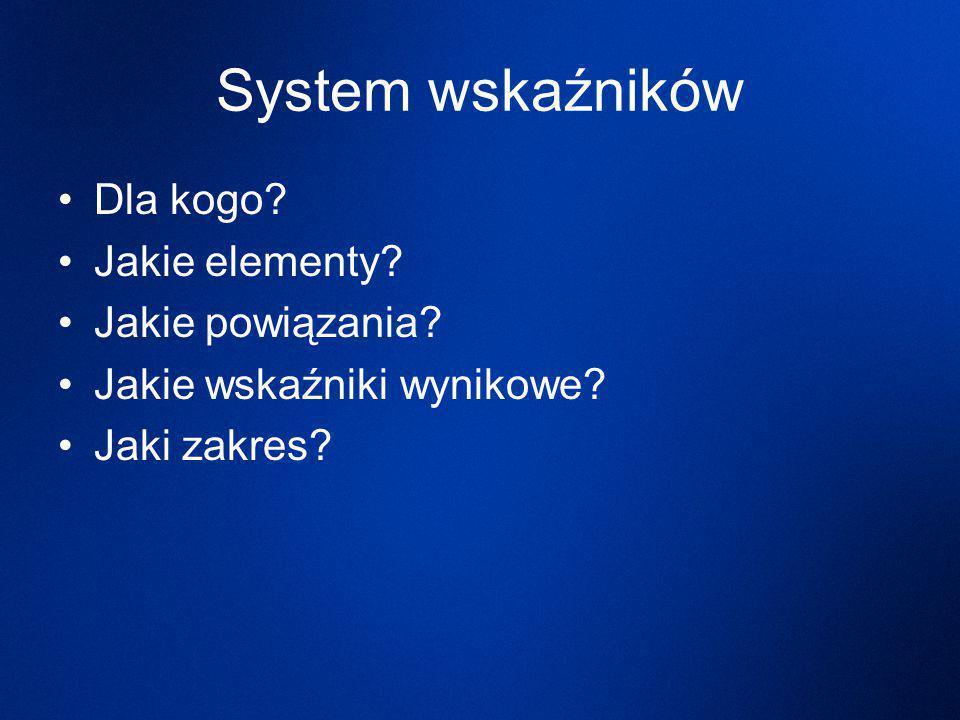System wskaźników Dla kogo. Jakie elementy. Jakie powiązania.
