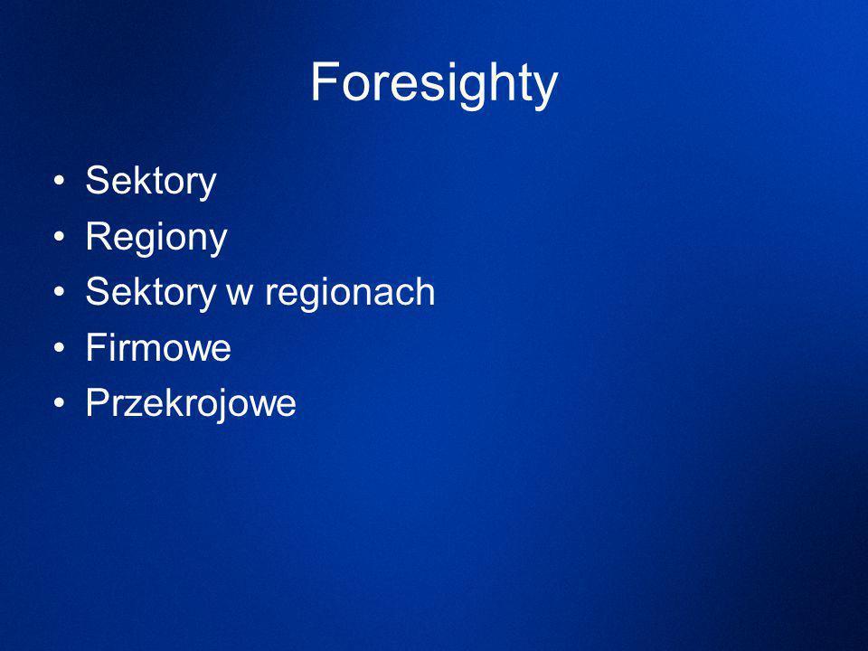 Foresighty Sektory Regiony Sektory w regionach Firmowe Przekrojowe