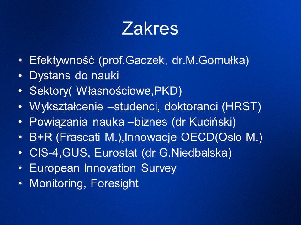 Zakres Efektywność (prof.Gaczek, dr.M.Gomułka) Dystans do nauki Sektory( Własnościowe,PKD) Wykształcenie –studenci, doktoranci (HRST) Powiązania nauka –biznes (dr Kuciński) B+R (Frascati M.),Innowacje OECD(Oslo M.) CIS-4,GUS, Eurostat (dr G.Niedbalska) European Innovation Survey Monitoring, Foresight