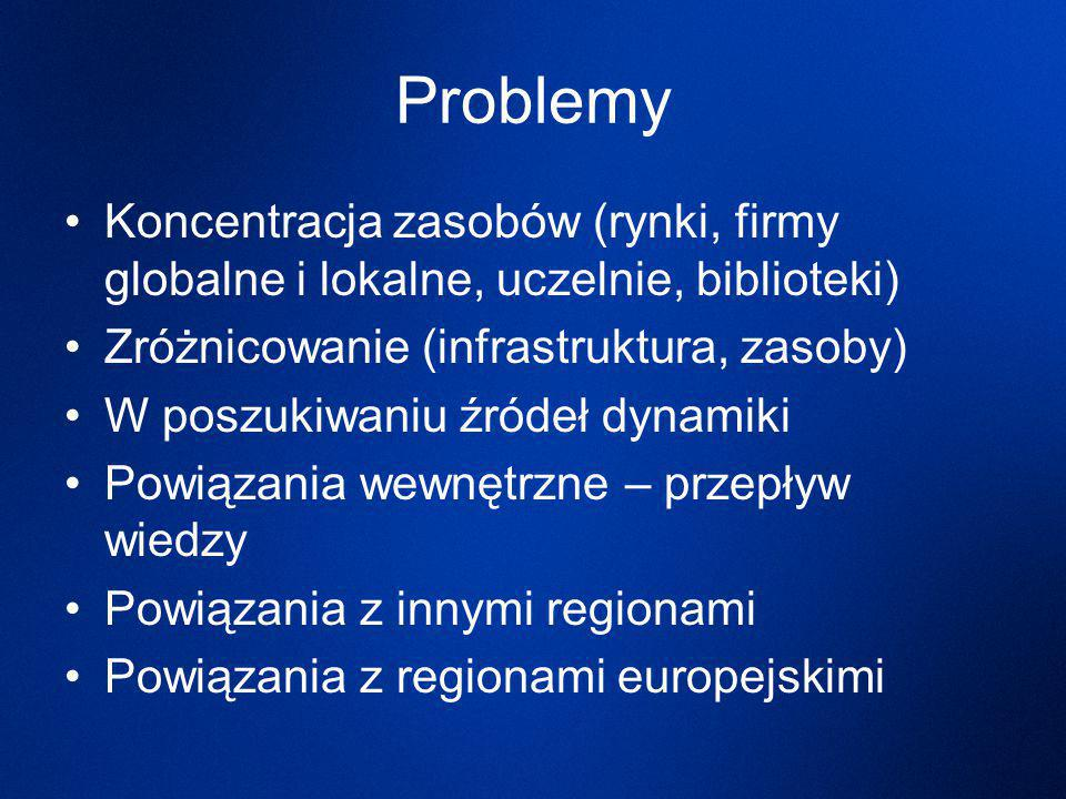 Problemy Koncentracja zasobów (rynki, firmy globalne i lokalne, uczelnie, biblioteki) Zróżnicowanie (infrastruktura, zasoby) W poszukiwaniu źródeł dynamiki Powiązania wewnętrzne – przepływ wiedzy Powiązania z innymi regionami Powiązania z regionami europejskimi