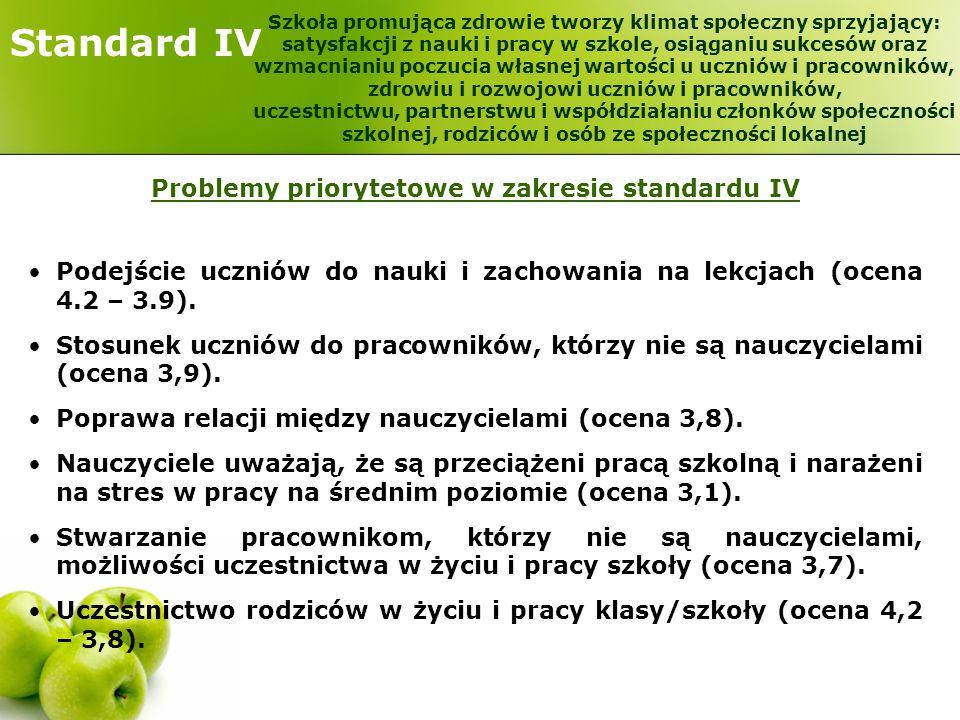 Standard IV Problemy priorytetowe w zakresie standardu IV Podejście uczniów do nauki i zachowania na lekcjach (ocena 4.2 – 3.9). Stosunek uczniów do p