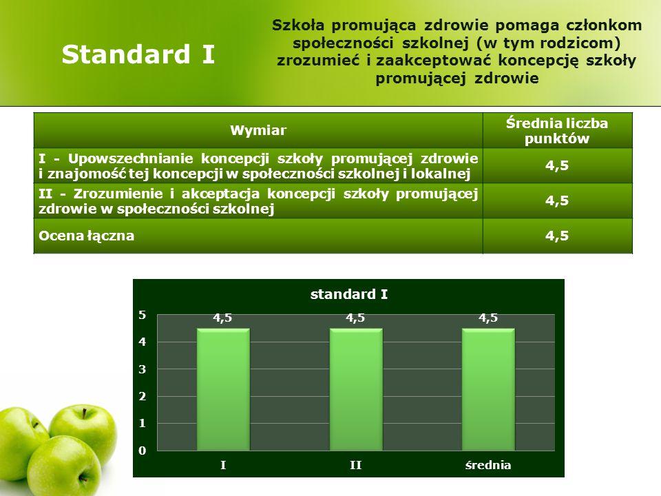 Wymiar Średnia liczba punktów I - Upowszechnianie koncepcji szkoły promującej zdrowie i znajomość tej koncepcji w społeczności szkolnej i lokalnej 4,5