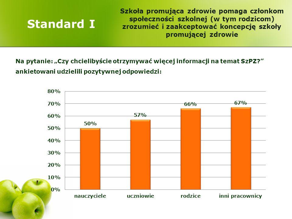 Standard IV Wnioski wynikające z autoewaluacji standardu IV Wszyscy ankietowani członkowie społeczności szkolnej deklarują satysfakcję ze szkoły (ocena 4,6 – 4,2).