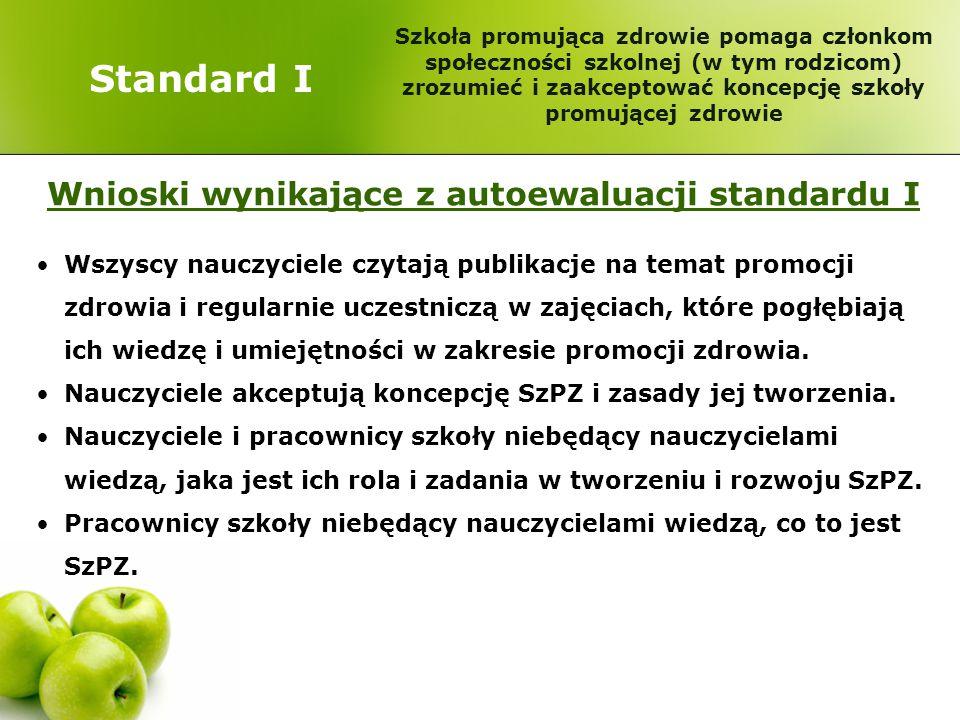 Standard IV Problemy priorytetowe w zakresie standardu IV Podejście uczniów do nauki i zachowania na lekcjach (ocena 4.2 – 3.9).