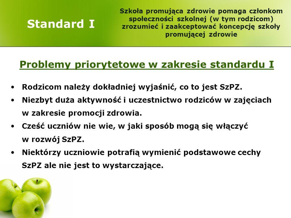 Standard IV Lp.Podskale i badane osoby Średnia liczba punktów Uczniowie (N=37) ISatysfakcja ze szkoły4,6 IIStwarzanie uczniom możliwości uczestnictwa w życiu klasy4,4 IIIWsparcie uczniów ze strony nauczycieli4,7 IVPodejście uczniów do nauki i zachowania na lekcjach3,9 VMotywowanie do osiągania sukcesów4,7 VIPrzestrzeganie praw ucznia, znajomość reguł i ich ocena4,7 VIIRelacje między uczniami4,6 VIIIPoczucie przeciążenia pracą szkolną i stresu w szkole1,8 IX Występowanie przemocy i zachowań aspołecznych wśród uczniów 2,0