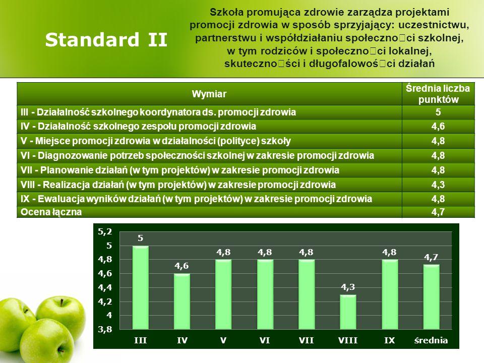 Standard IV Lp.Podskale i badane osoby Średnia liczba punktów Nauczyciele (N=24) ISatysfakcja z pracy w szkole4,6 II Stwarzanie nauczycielom możliwości uczestnictwa w życiu i pracy szkoły oraz wsparcie ze strony dyrekcji 4,2 IIIWsparcie uczniów ze strony nauczycieli3,7 IVPodejście uczniów do nauki i zachowania na lekcjach4,2 VRelacje nauczyciele - nauczyciele3,8 VI Uczestnictwo rodziców uczniów z klasy wychowawczej w życiu klasy/szkoły 4,2 VIIPoczucie przeciążenia pracą szkolną i stres w pracy3,1 VIII Występowanie przemocy i zachowań aspołecznych wśród uczniów 2,2 Szkoła promująca zdrowie tworzy klimat społeczny sprzyjający: satysfakcji z nauki i pracy w szkole, osiąganiu sukcesów oraz wzmacnianiu poczucia własnej wartości u uczniów i pracowników, zdrowiu i rozwojowi uczniów i pracowników, uczestnictwu, partnerstwu i współdziałaniu członków społeczności szkolnej, rodziców i osób ze społeczności lokalnej