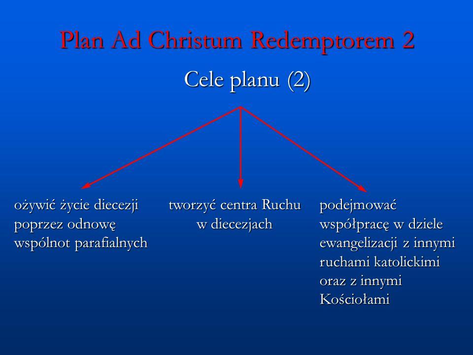 Plan Ad Christum Redemptorem 2 Cele planu (2) ożywić życie diecezji poprzez odnowę wspólnot parafialnych tworzyć centra Ruchu w diecezjach podejmować