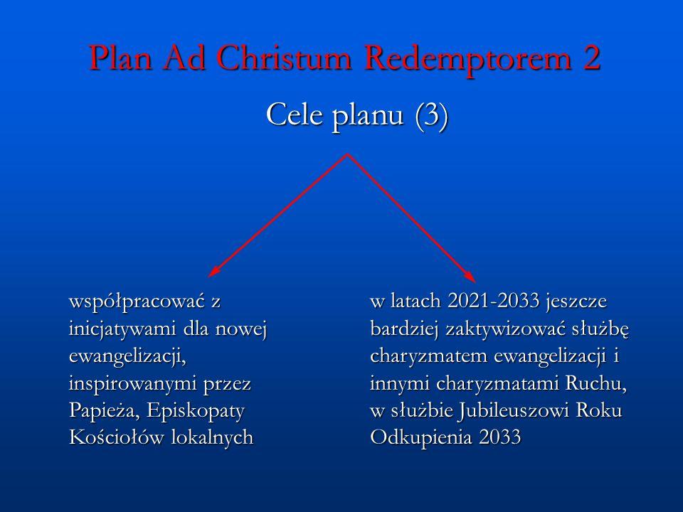 Plan Ad Christum Redemptorem 2 Cele planu (3) współpracować z inicjatywami dla nowej ewangelizacji, inspirowanymi przez Papieża, Episkopaty Kościołów