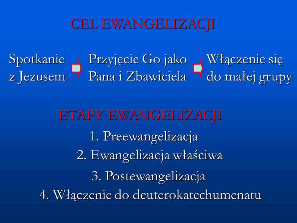 ETAPY EWANGELIZACJI 1. Preewangelizacja 2. Ewangelizacja właściwa 3. Postewangelizacja 4. Włączenie do deuterokatechumenatu CEL EWANGELIZACJI Spotkani