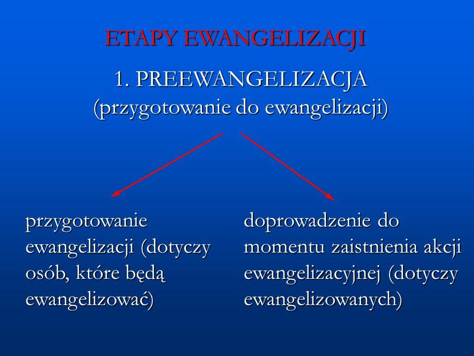 ETAPY EWANGELIZACJI 1. PREEWANGELIZACJA (przygotowanie do ewangelizacji) doprowadzenie do momentu zaistnienia akcji ewangelizacyjnej (dotyczy ewangeli