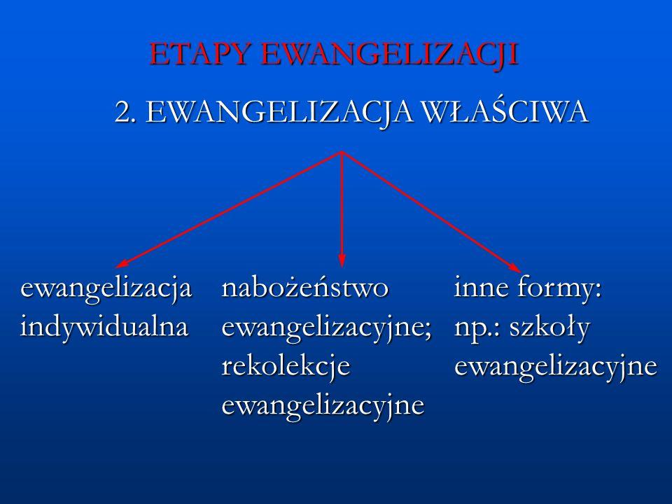 ETAPY EWANGELIZACJI 2. EWANGELIZACJA WŁAŚCIWA ewangelizacja indywidualna nabożeństwo ewangelizacyjne; rekolekcje ewangelizacyjne inne formy: np.: szko