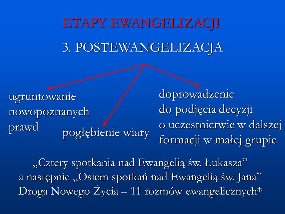 ETAPY EWANGELIZACJI 3. POSTEWANGELIZACJA ugruntowanie nowopoznanych prawd pogłębienie wiary doprowadzenie do podjęcia decyzji o uczestnictwie w dalsze