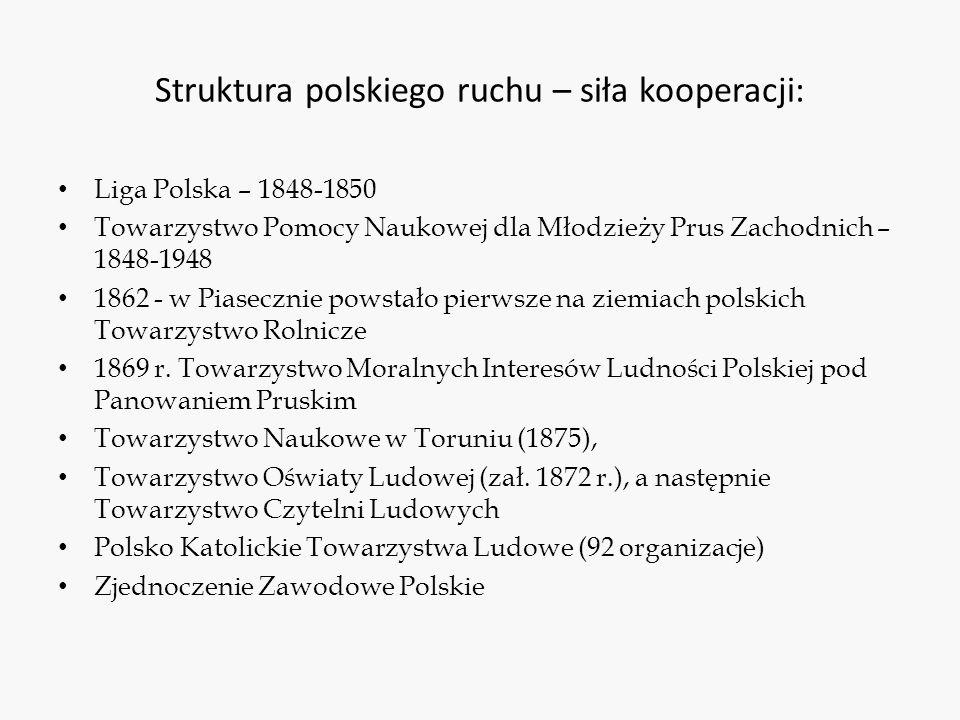Struktura polskiego ruchu – siła kooperacji: Liga Polska – 1848-1850 Towarzystwo Pomocy Naukowej dla Młodzieży Prus Zachodnich – 1848-1948 1862 - w Piasecznie powstało pierwsze na ziemiach polskich Towarzystwo Rolnicze 1869 r.