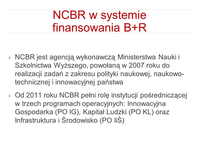 NCBR w systemie finansowania B+R ❖ NCBR jest agencją wykonawczą Ministerstwa Nauki i Szkolnictwa Wyższego, powołaną w 2007 roku do realizacji zadań z zakresu polityki naukowej, naukowo- technicznej i innowacyjnej państwa ❖ Od 2011 roku NCBR pełni rolę instytucji pośredniczącej w trzech programach operacyjnych: Innowacyjna Gospodarka (PO IG), Kapitał Ludzki (PO KL) oraz Infrastruktura i Środowisko (PO IiŚ)