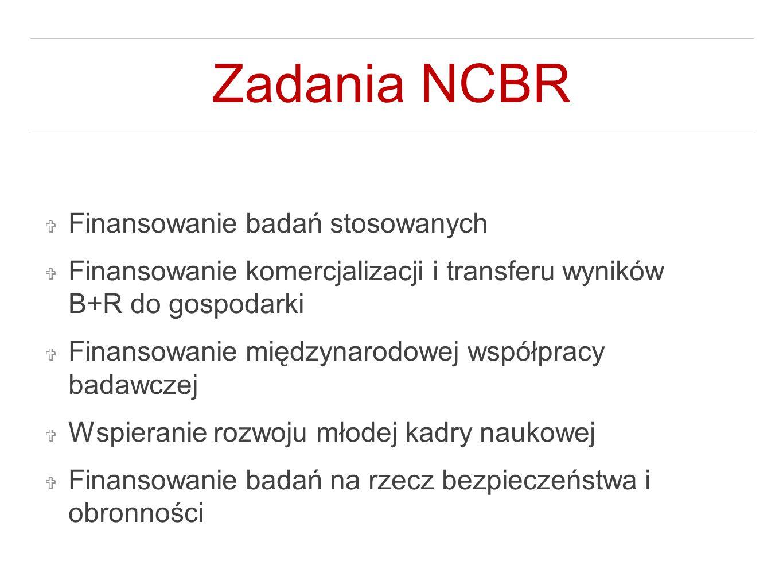 Zadania NCBR ❖ Finansowanie badań stosowanych ❖ Finansowanie komercjalizacji i transferu wyników B+R do gospodarki ❖ Finansowanie międzynarodowej współpracy badawczej ❖ Wspieranie rozwoju młodej kadry naukowej ❖ Finansowanie badań na rzecz bezpieczeństwa i obronności