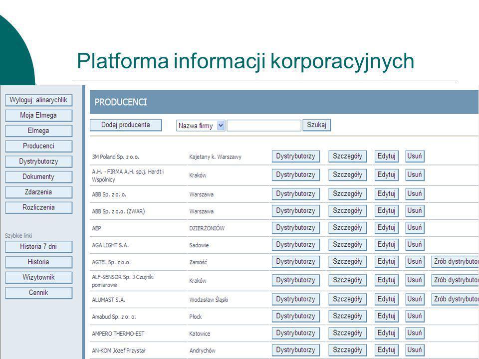 Platforma informacji korporacyjnych