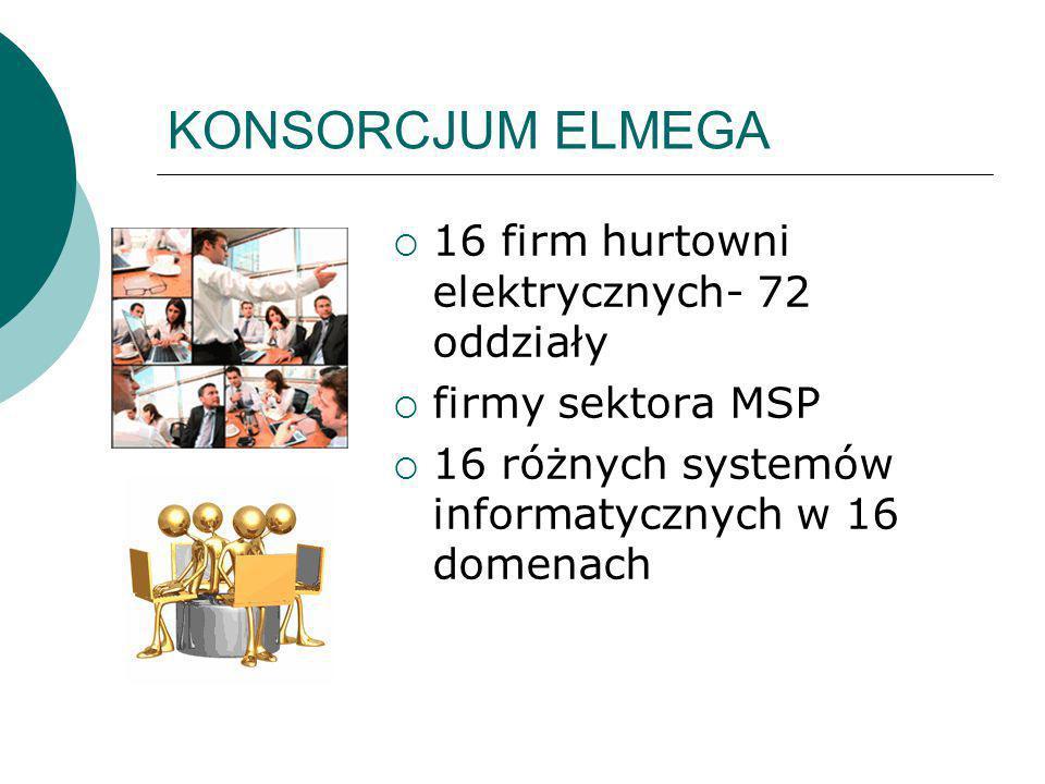 KONSORCJUM ELMEGA  16 firm hurtowni elektrycznych- 72 oddziały  firmy sektora MSP  16 różnych systemów informatycznych w 16 domenach
