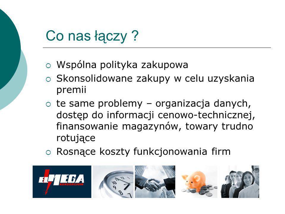 Co nas łączy ?  Wspólna polityka zakupowa  Skonsolidowane zakupy w celu uzyskania premii  te same problemy – organizacja danych, dostęp do informac