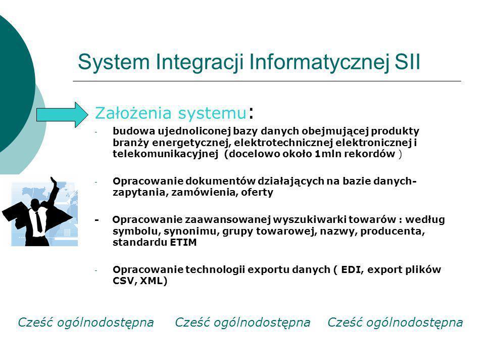 System Integracji Informatycznej SII Założenia systemu : - budowa ujednoliconej bazy danych obejmującej produkty branży energetycznej, elektrotechnicznej elektronicznej i telekomunikacyjnej (docelowo około 1mln rekordów ) - Opracowanie dokumentów działających na bazie danych- zapytania, zamówienia, oferty - Opracowanie zaawansowanej wyszukiwarki towarów : według symbolu, synonimu, grupy towarowej, nazwy, producenta, standardu ETIM - Opracowanie technologii exportu danych ( EDI, export plików CSV, XML) Cześć ogólnodostępna Cześć ogólnodostępna Cześć ogólnodostępna