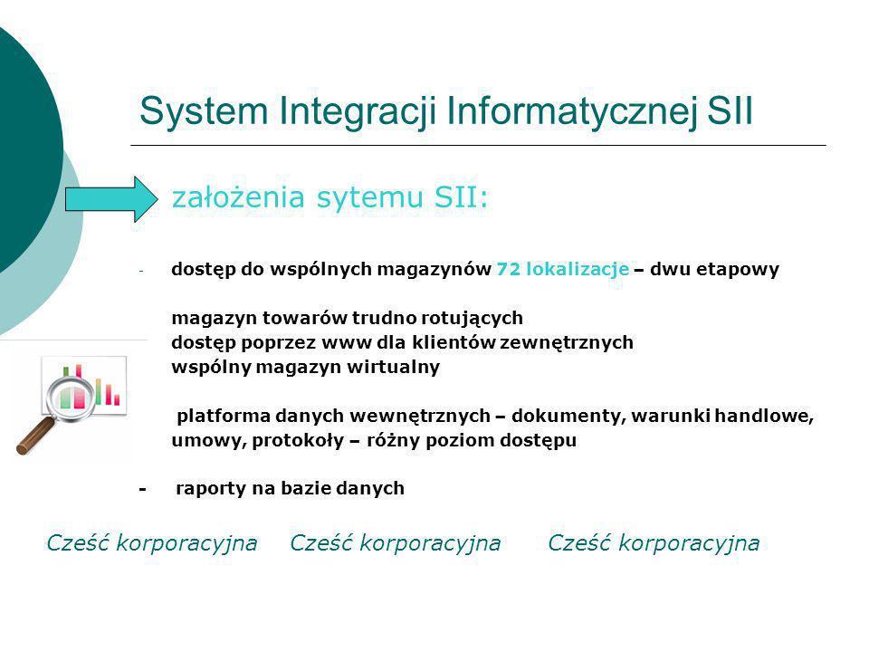 System Integracji Informatycznej SII  założenia sytemu SII: - dostęp do wspólnych magazynów 72 lokalizacje – dwu etapowy magazyn towarów trudno rotujących dostęp poprzez www dla klientów zewnętrznych wspólny magazyn wirtualny - platforma danych wewnętrznych – dokumenty, warunki handlowe, umowy, protokoły – różny poziom dostępu - raporty na bazie danych Cześć korporacyjna Cześć korporacyjna Cześć korporacyjna